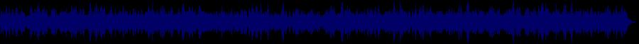 waveform of track #43870