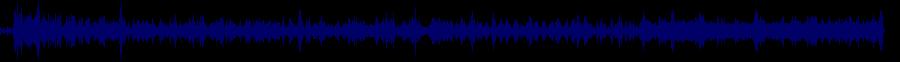 waveform of track #43872