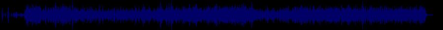 waveform of track #43874