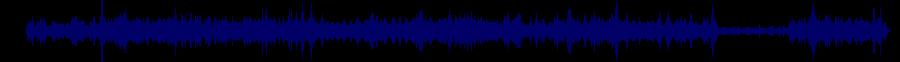 waveform of track #43879
