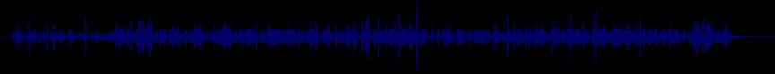 waveform of track #43883