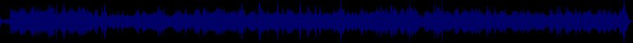 waveform of track #43893