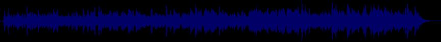 waveform of track #43922