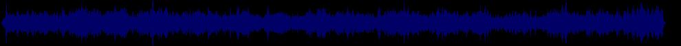 waveform of track #43928