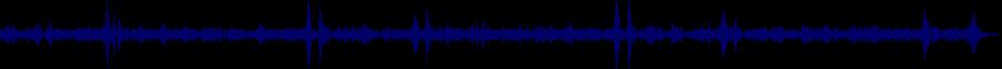 waveform of track #43943