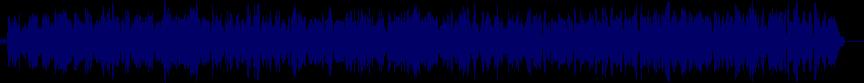 waveform of track #43966