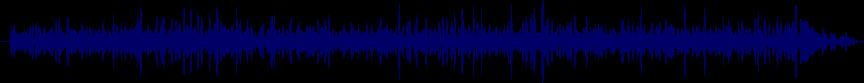 waveform of track #43970