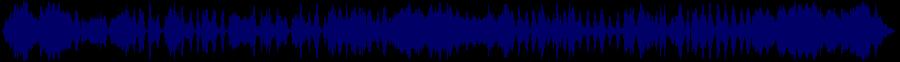 waveform of track #43999