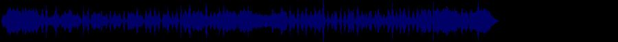 waveform of track #44023