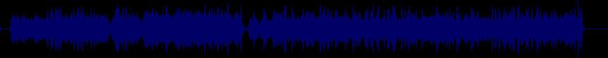 waveform of track #44067