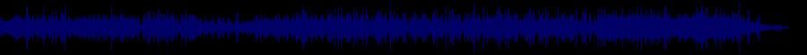 waveform of track #44071