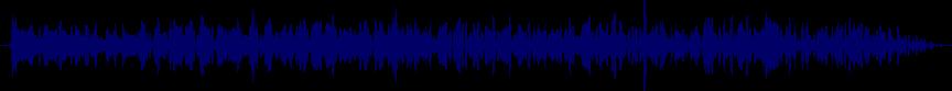waveform of track #44081