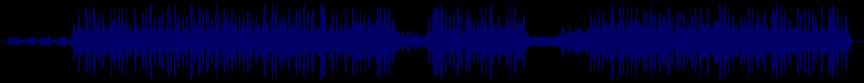 waveform of track #44109