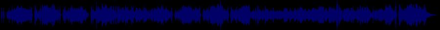 waveform of track #44125
