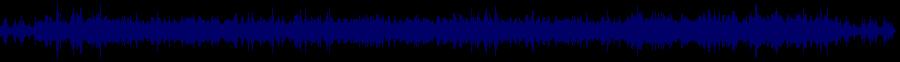 waveform of track #44127