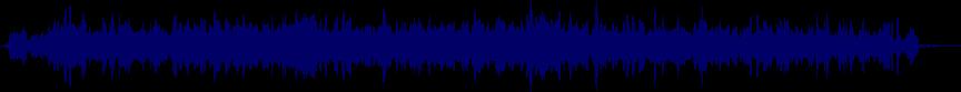 waveform of track #44154