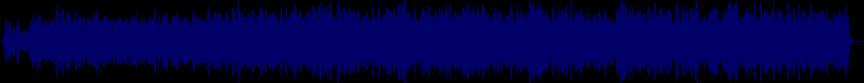 waveform of track #44180
