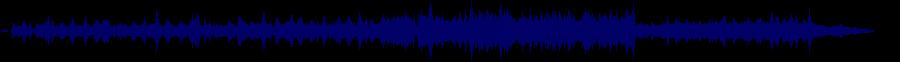 waveform of track #44223