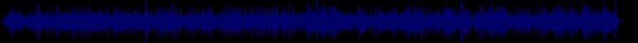 waveform of track #44232