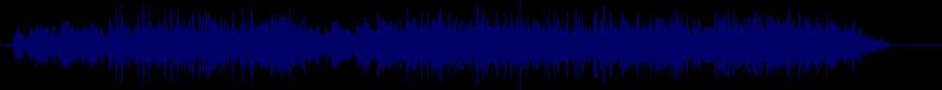 waveform of track #44341