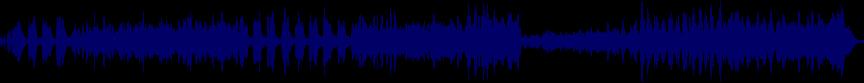 waveform of track #44360