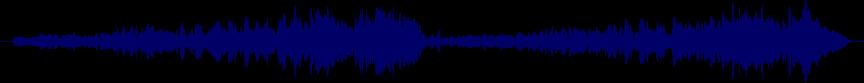 waveform of track #44383