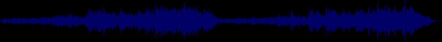 waveform of track #44385