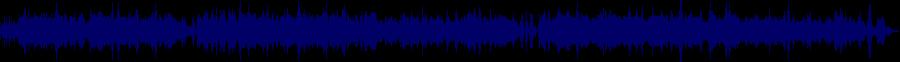 waveform of track #44402