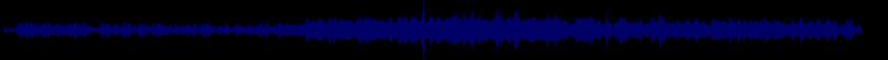 waveform of track #44407