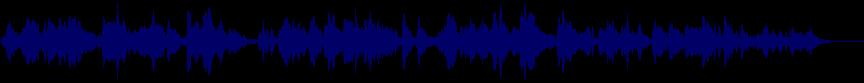 waveform of track #44410