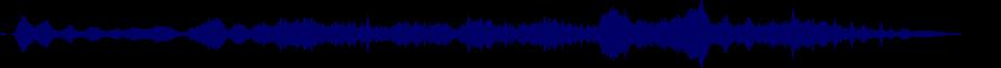 waveform of track #44460