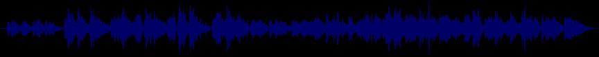 waveform of track #44506