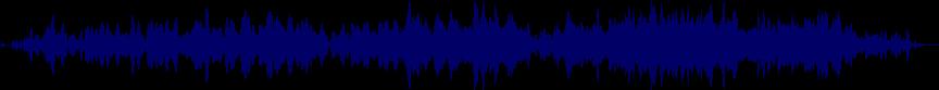 waveform of track #44529