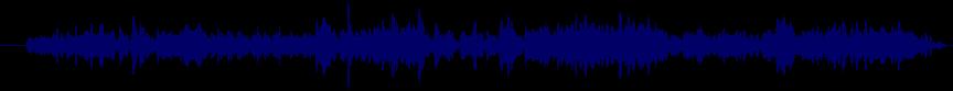 waveform of track #44564