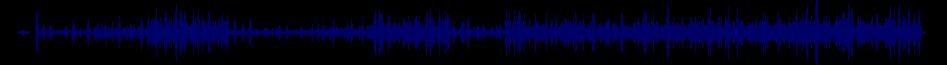 waveform of track #44613