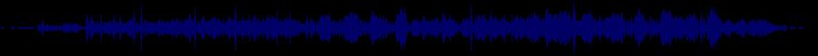 waveform of track #44632