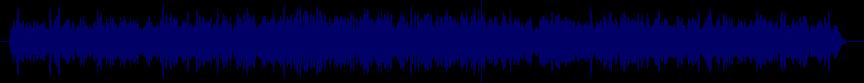 waveform of track #44654