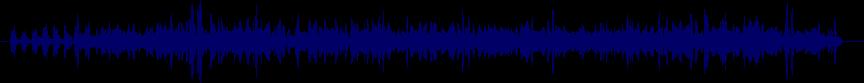 waveform of track #44702