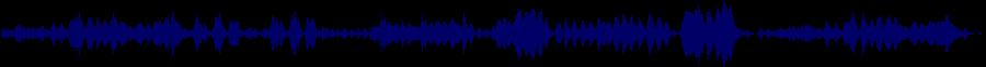 waveform of track #44712