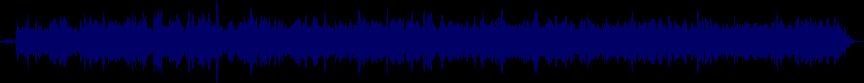 waveform of track #44720
