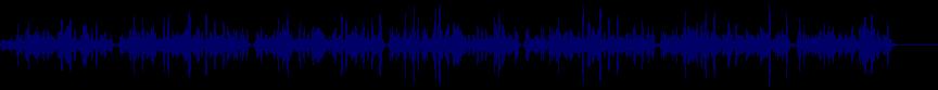 waveform of track #44738