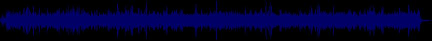 waveform of track #44755