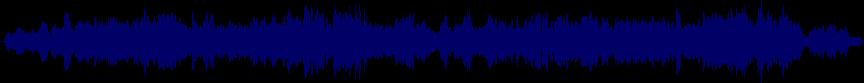 waveform of track #44782