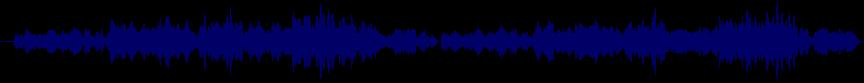 waveform of track #44784