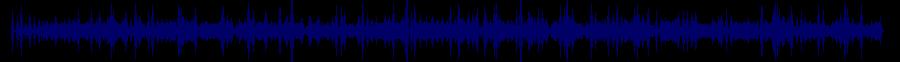 waveform of track #44837