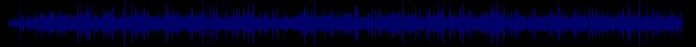 waveform of track #44870
