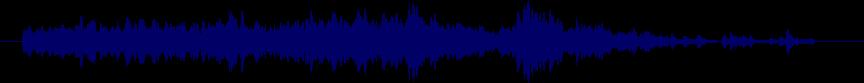 waveform of track #44886