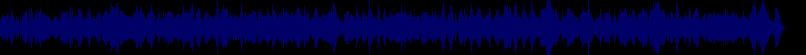 waveform of track #44983