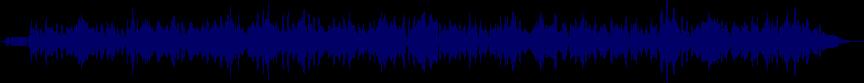 waveform of track #45021