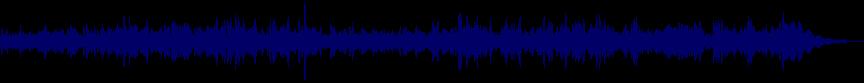 waveform of track #45028